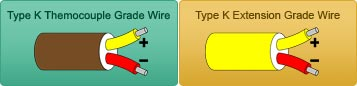 Type K Thermocouple Grade Wire