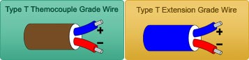Type T Thermocouple Grade Wire